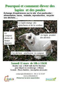 Visite  d'un élevage amateur de lapin @ 10km de beauvais , covoiturage départ pré martinet   Beauvais   Hauts-de-France   France
